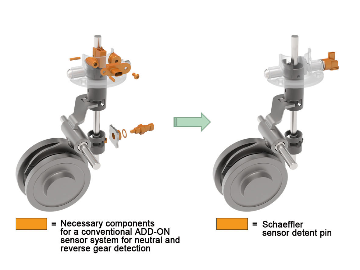 Schaeffler sensor detent - integration of single components into one unit