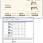 Mathworks Statflow chart and truth table