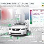 Stop and start system by Schaeffler