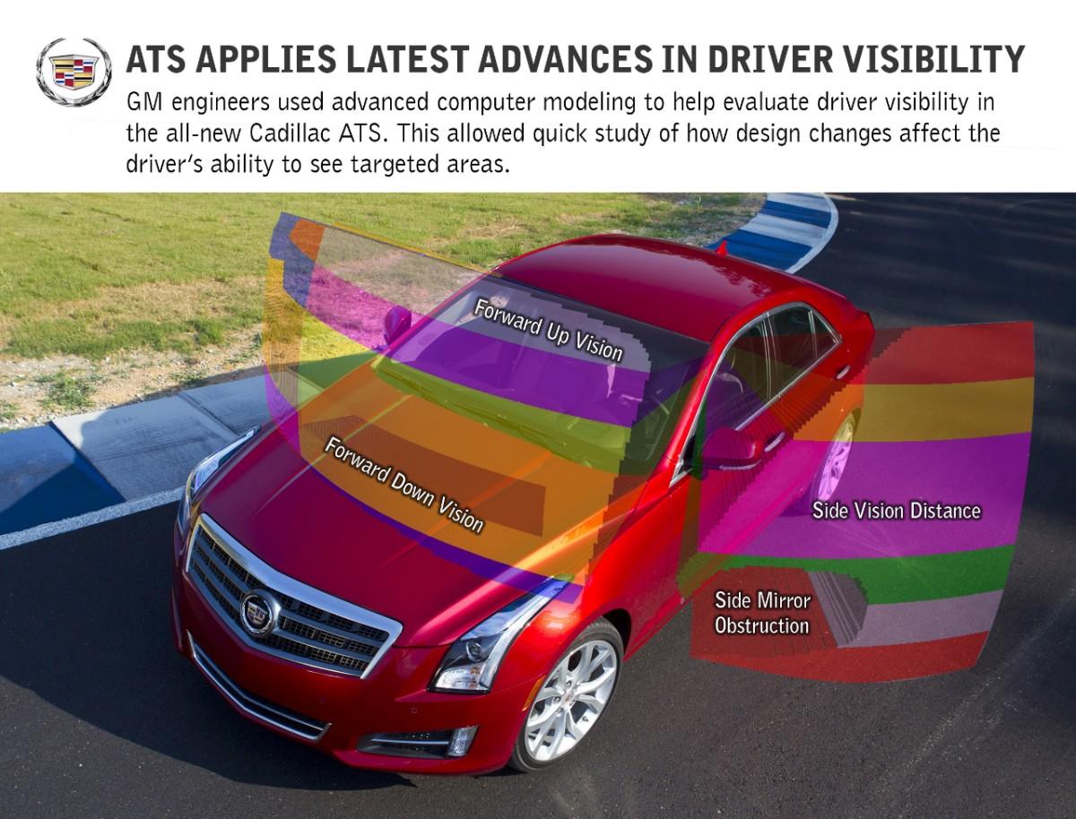 Cadillac ATS driver visibility