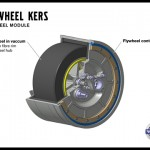 Flywheel module