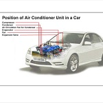 Position Air-Conditioner Unit in Car