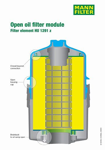 Opening instruction of oil filter module