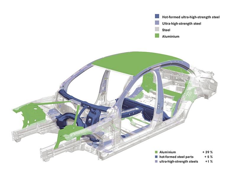 Mercedes lightweight Bodyshell