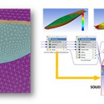 Ansys 15 screenshot
