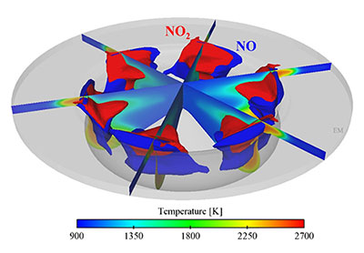NO and NOx tracking in combustion chamber
