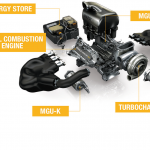 RENAULT ENERGY F1-2014 detailed