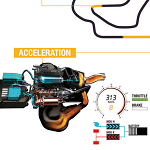 Renault Energy F1 power unit operation