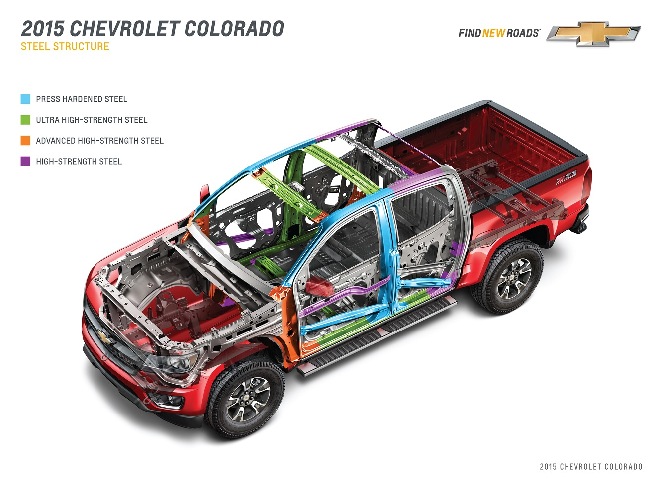 2015 Colorado weight reduction techniques