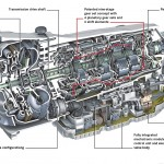 Design-of-the-Mercedes-Benz-automatic-transmission-9G-TRONIC
