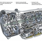 Mercedes-Benz-automatic-transmission-9G-TRONIC-advantages-in-detail