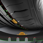 Future Continental tire pressure sensors can read tread depth