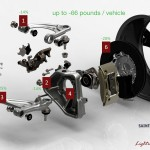 Lightweight-chassis-parts