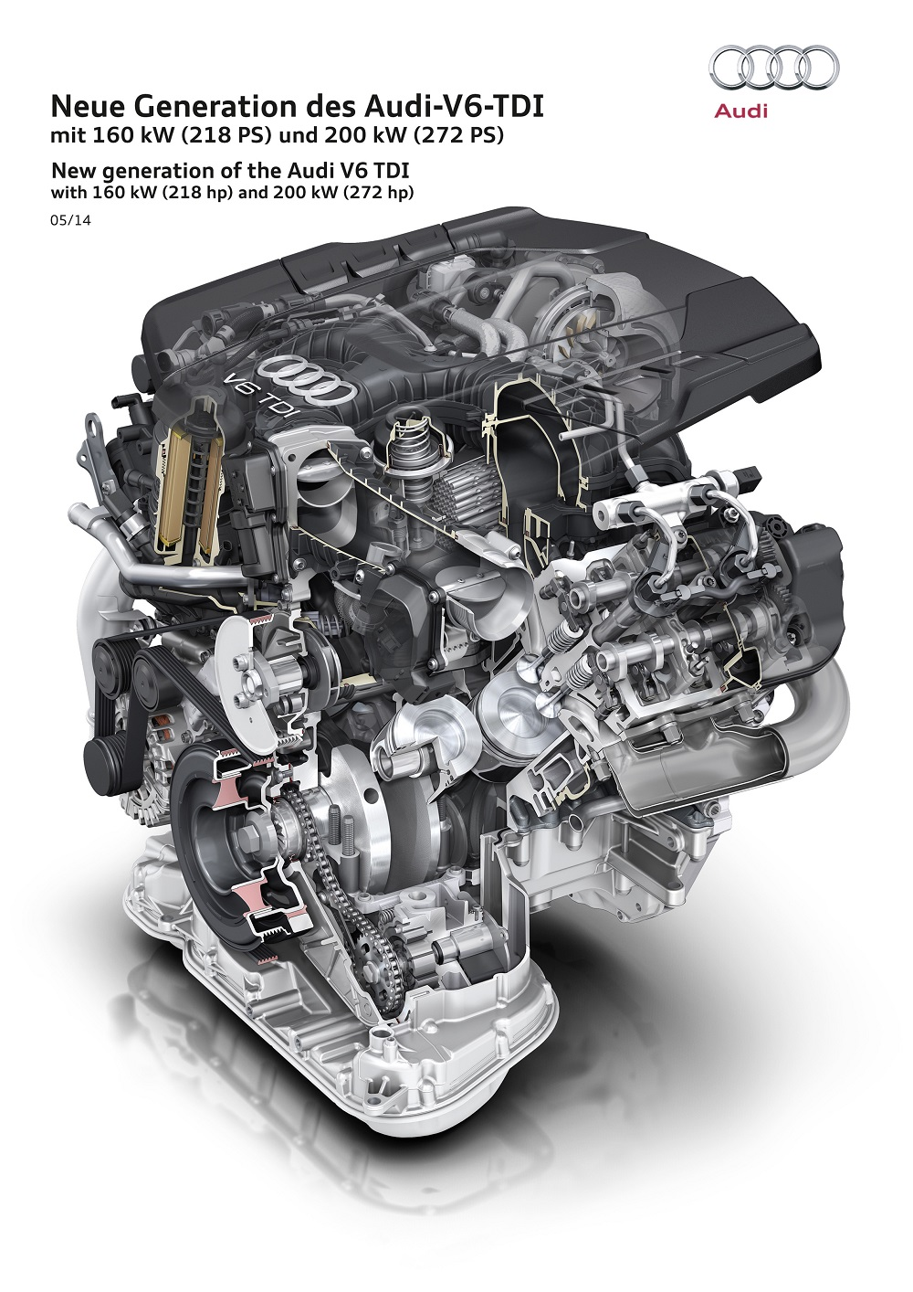 New generation of the Audi V6 TDI with 160 kW (218 hp) and 200 kW (272 hp)