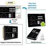 SCADE display HMI application generation