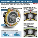 Bearings-wear-protection-with-conductive-lubricant