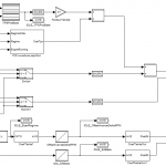 Example-of-Simulink-model-proposed-by-CRMT