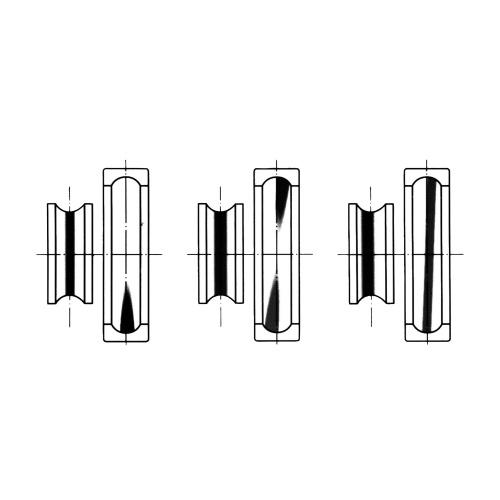 Running paths of a deep groove ball bearing