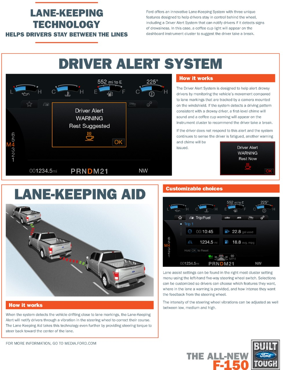 2015 Ford F-150 lane keeping technology