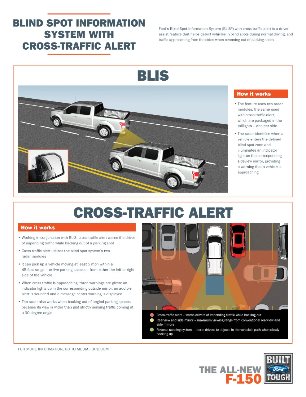 Blind spot information system with cross-traffic alert