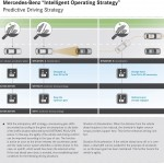 Mercedes-Benz-intelligent-operating-strategy-predictive-driving-system