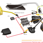 Full-acceleration-with-MGU-K-and-MGU-H-Power-assistance