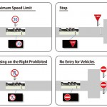 Traffic-Sign-Recognition