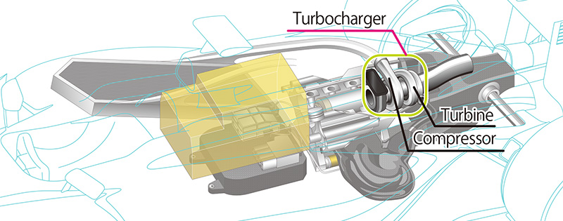 Power Unit turbocharger