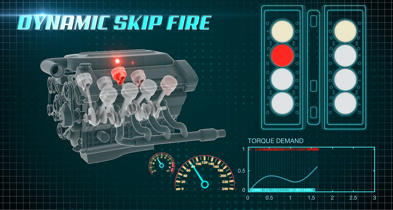 Tula's Dynamic Skip Fire technology