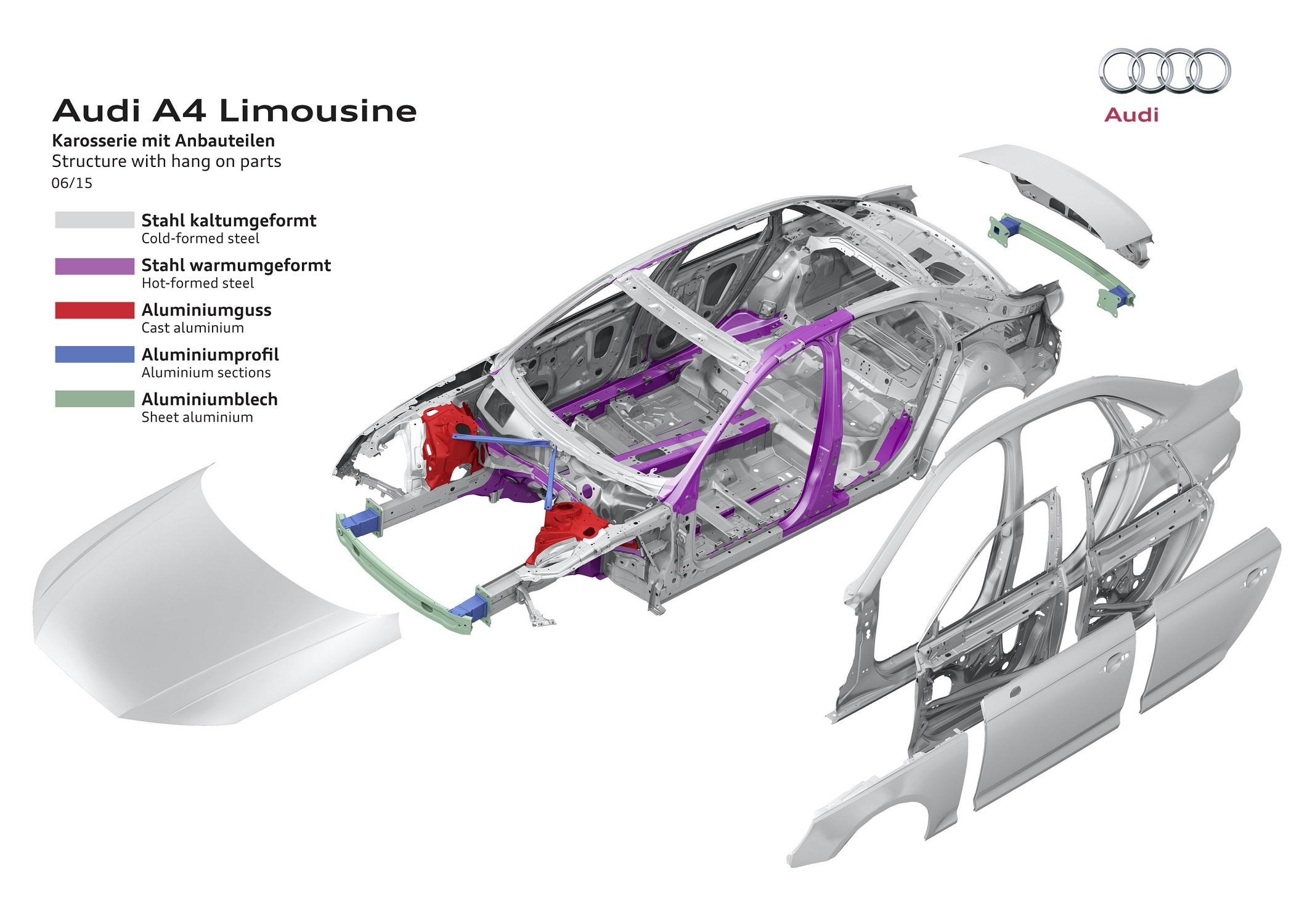 The new Audi A4: Lightweight design