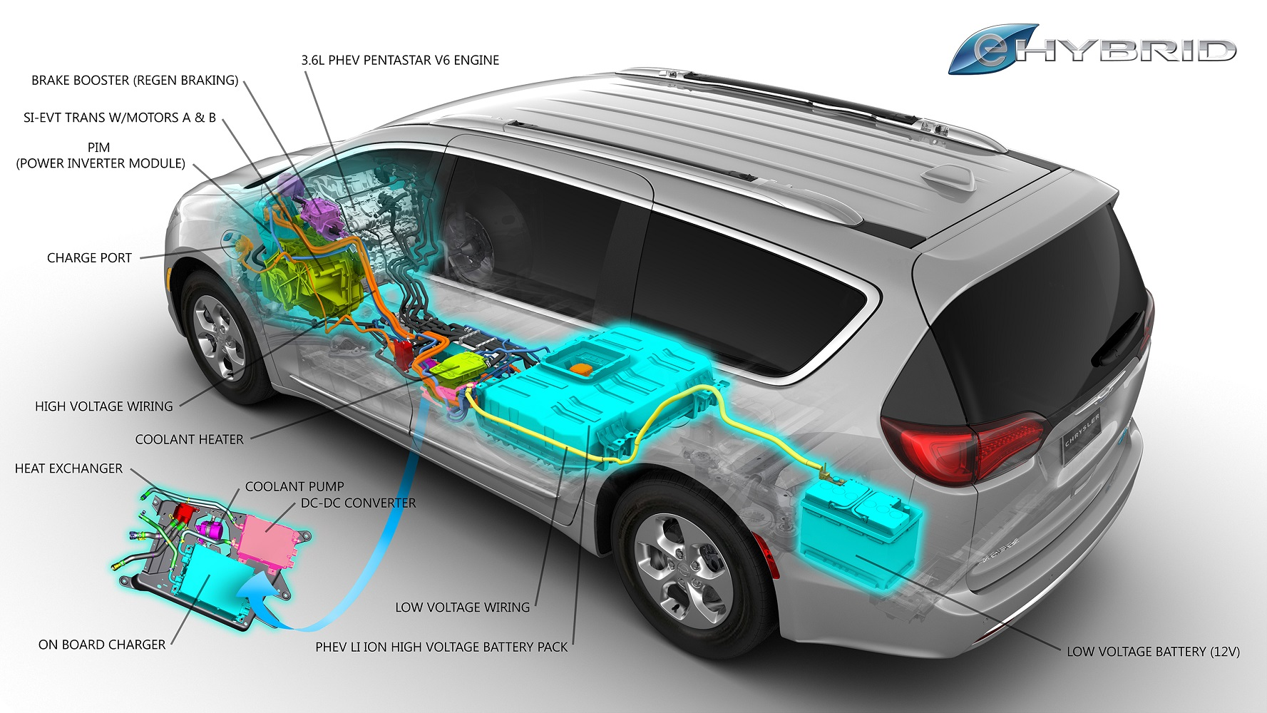 Chrysler Pacifica hybrid system