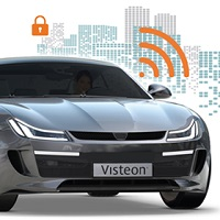 Visteon next-gen infotainment platform