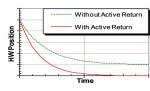 ActiveReturn feature