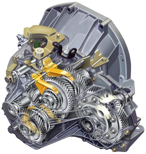 Renault PK4 manual gearbox