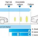 Toyota Collision Avoidance System