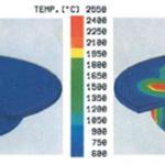temperatures evolution