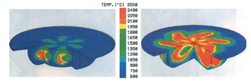 Temperatures evolution in combustion chamber