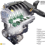 Renault K4M engine adapted to ethanol