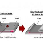 Honda Steel Aluminium Door Panel