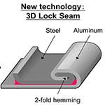 Honda Steel Aluminium
