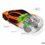 McLaren P1 hybrid system