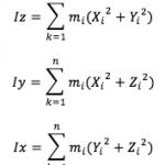Inertia-Calculation