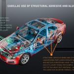 Cadillac ATS lightweighting