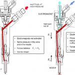Diesel injector