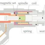 gasoline engine injector