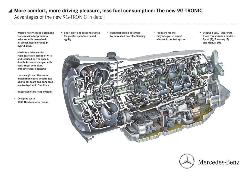 9G tronic automatic transmission