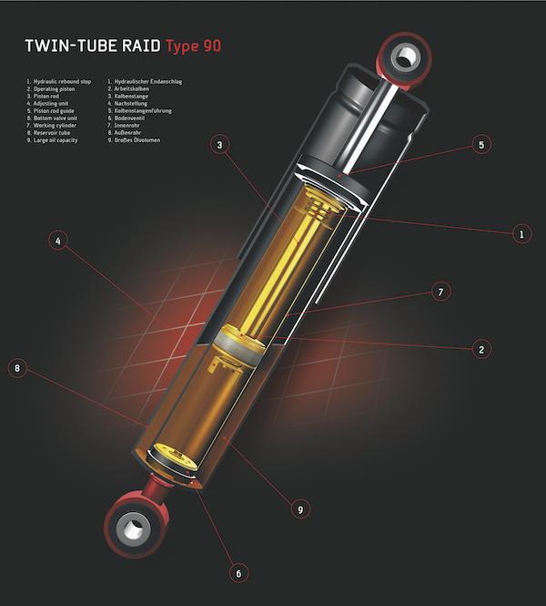 Bi-tube shock absorber Koni