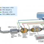 Emitec's E-SCR system layout