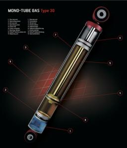 Mono-tube shock absorber Koni