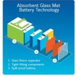 AGM battery technology